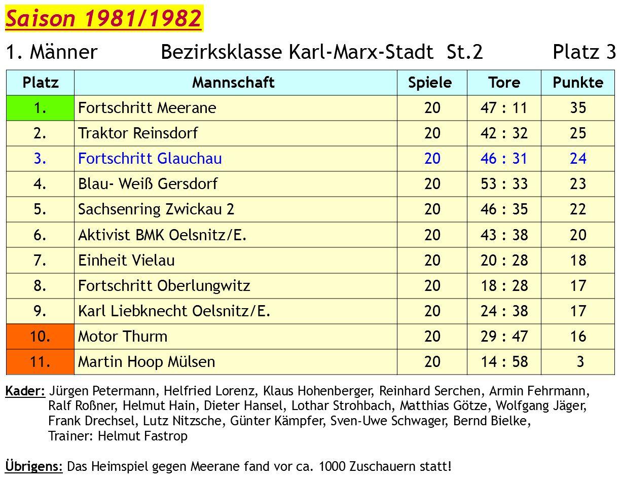 1981-82 Archiv 1