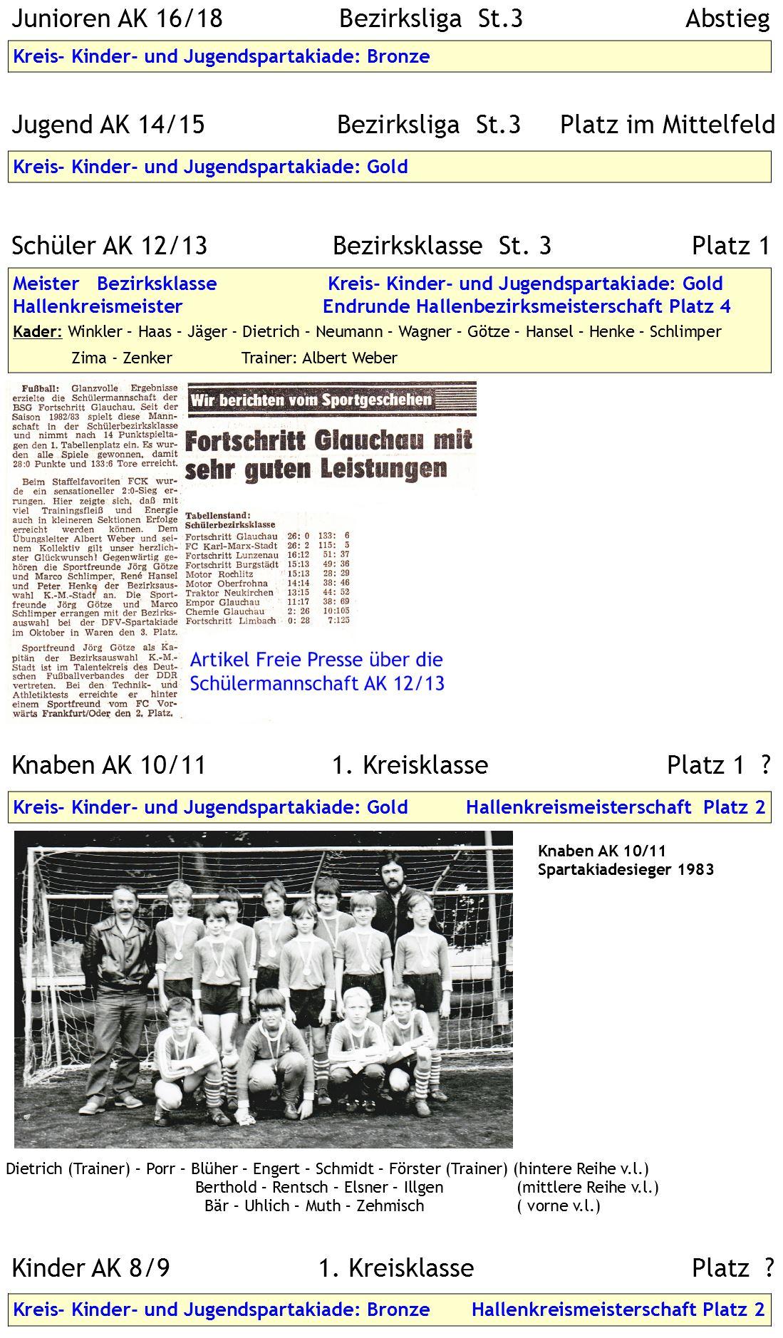 1982-83 Archiv 2