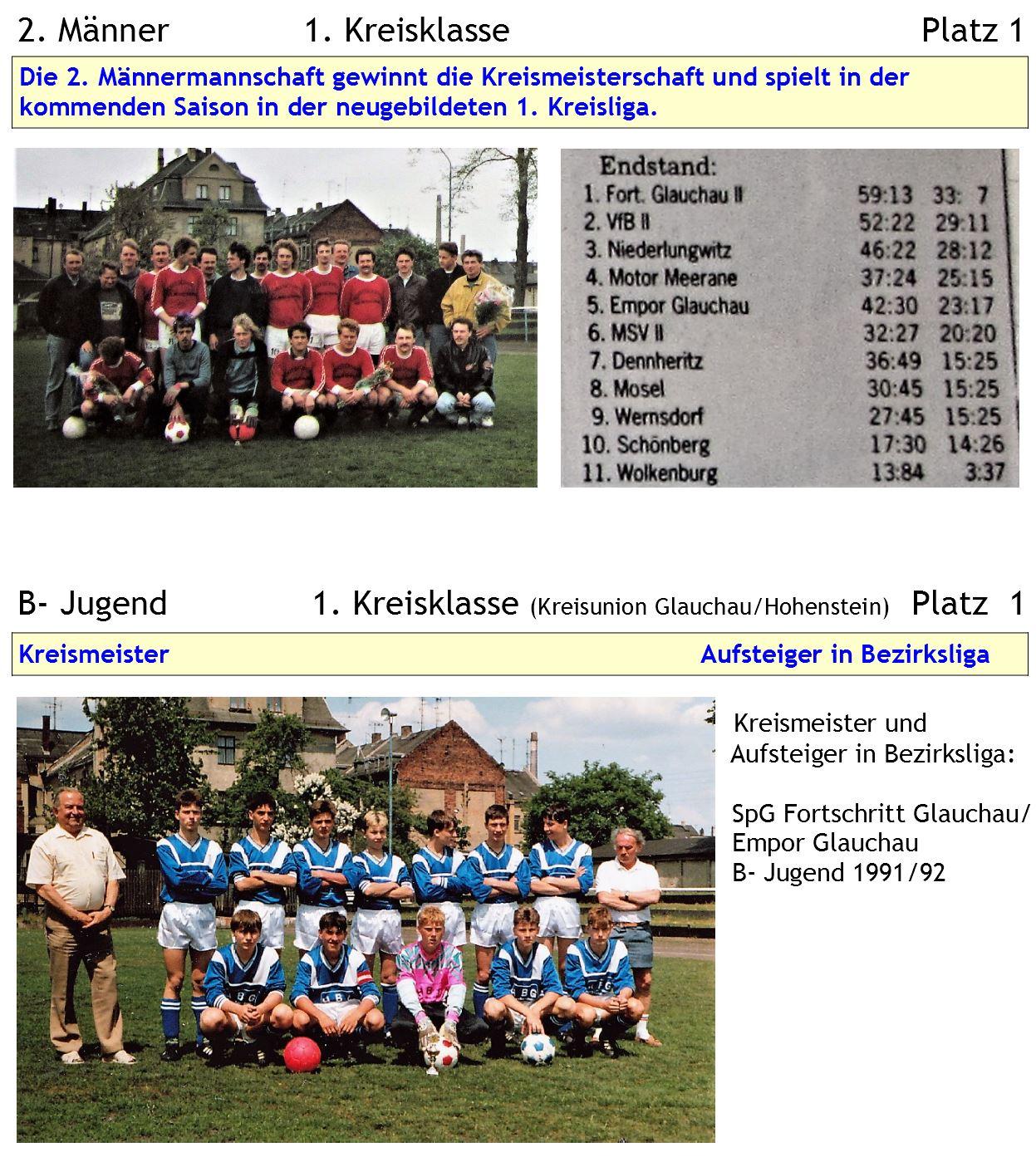 1991-92 Archiv 2