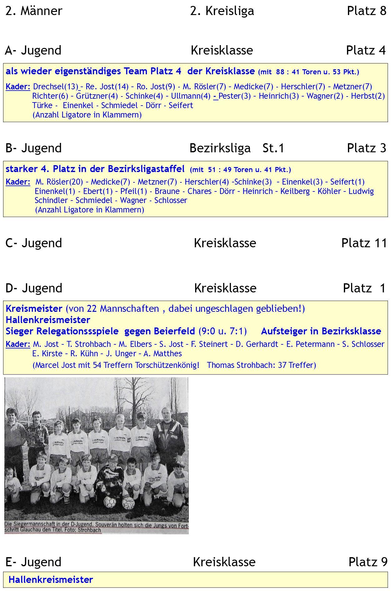 1995-96 Archiv 2