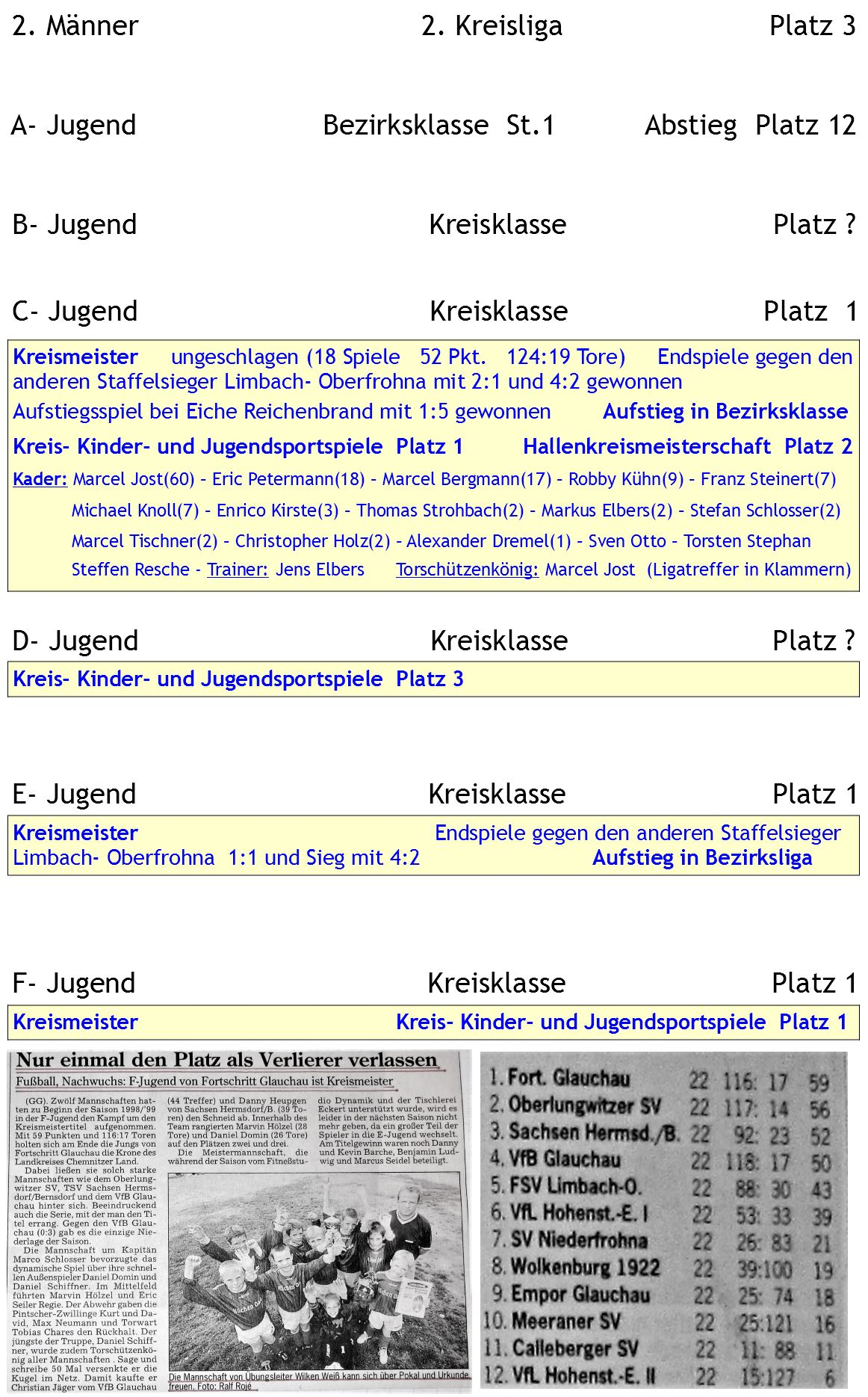 1998-99 Archiv 2