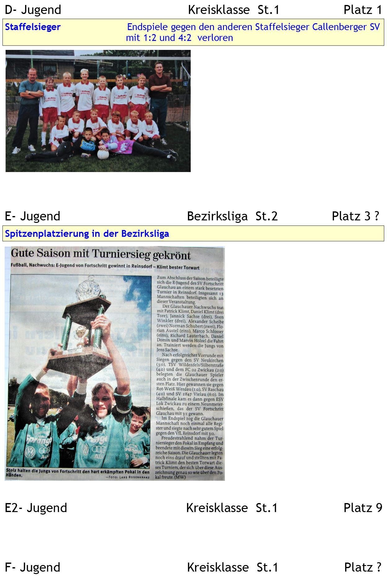 1999-00 Archiv 2